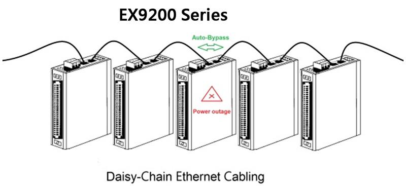 EX9250-MTCP